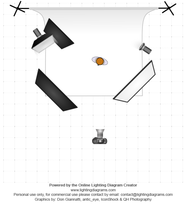 lighting-diagram-1372084207
